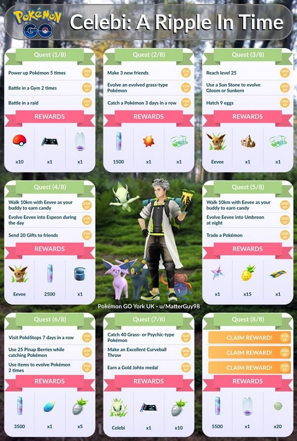Special Research Tasks
